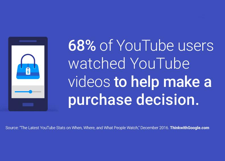آمار وبسایت یوتیوب